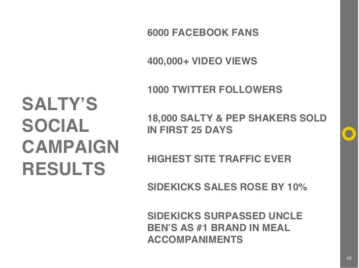 6000 FACEBOOK FANS             400,000+ VIDEO VIEWS             1000 TWITTER FOLLOWERS SALTY'S            18,000 SALTY & P...