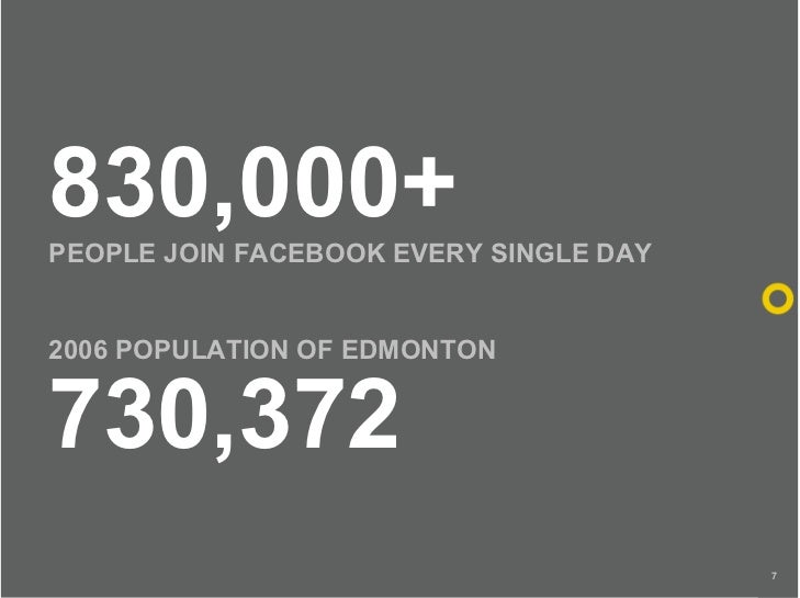 830,000+ PEOPLE JOIN FACEBOOK EVERY SINGLE DAY   2006 POPULATION OF EDMONTON   730,372                                    ...