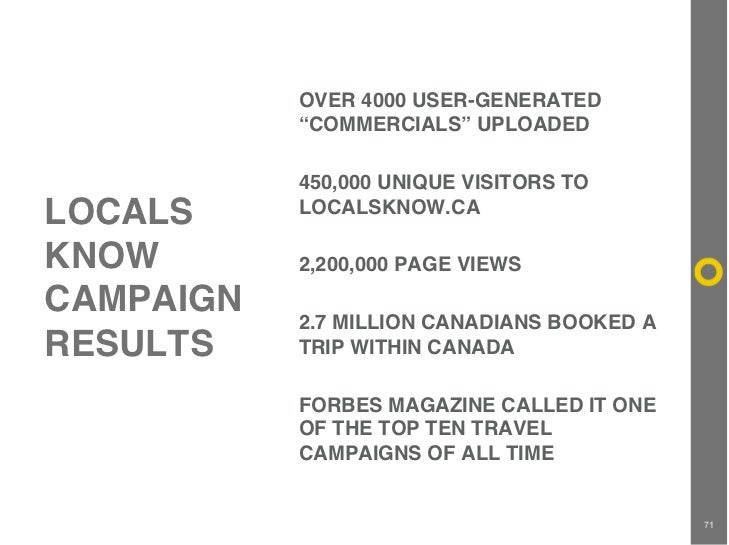 """OVER 4000 USER-GENERATED            """"COMMERCIALS"""" UPLOADED             450,000 UNIQUE VISITORS TO LOCALS     LOCALSKNOW.CA..."""