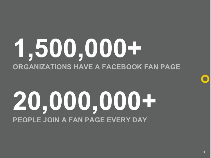 1,500,000+ ORGANIZATIONS HAVE A FACEBOOK FAN PAGE     20,000,000+ PEOPLE JOIN A FAN PAGE EVERY DAY                        ...