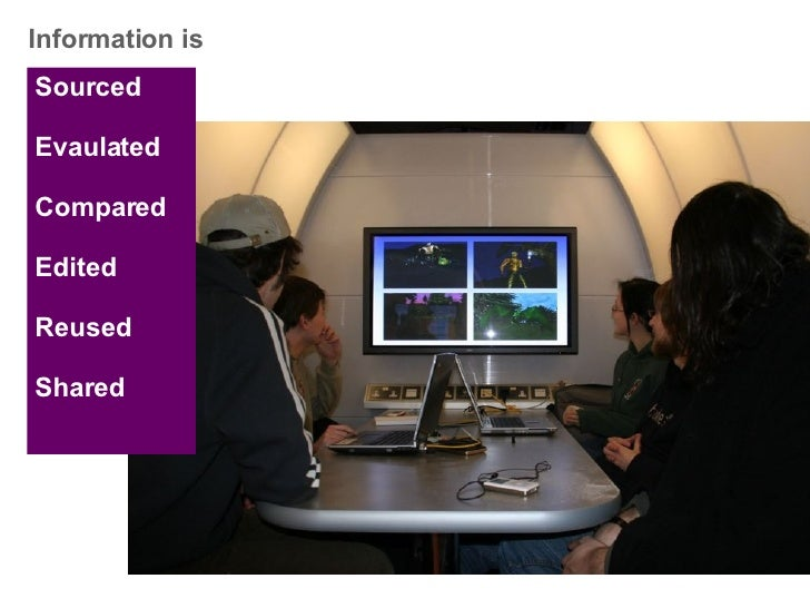 Information is  Sourced Evaulated Compared Edited Reused Shared