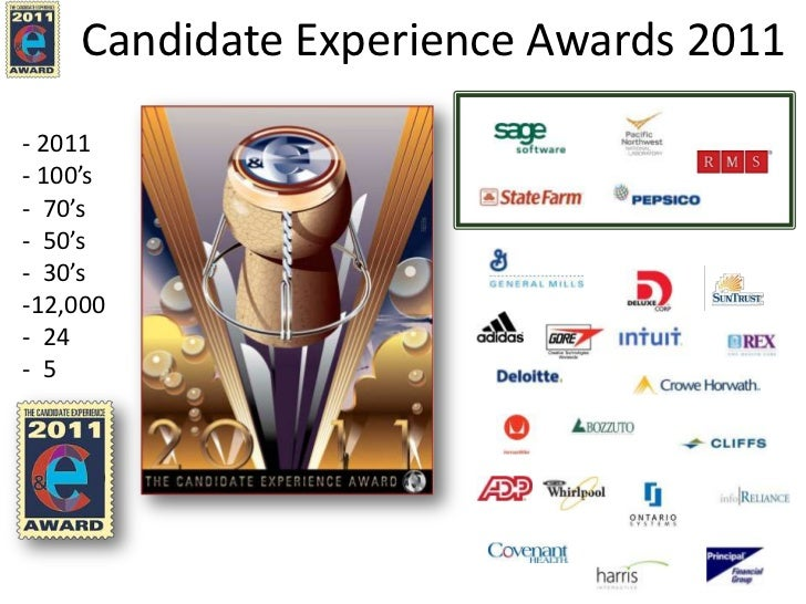 Candidate Experience Awards 2011- 2011- 100's- 70's- 50's- 30's-12,000- 24- 5