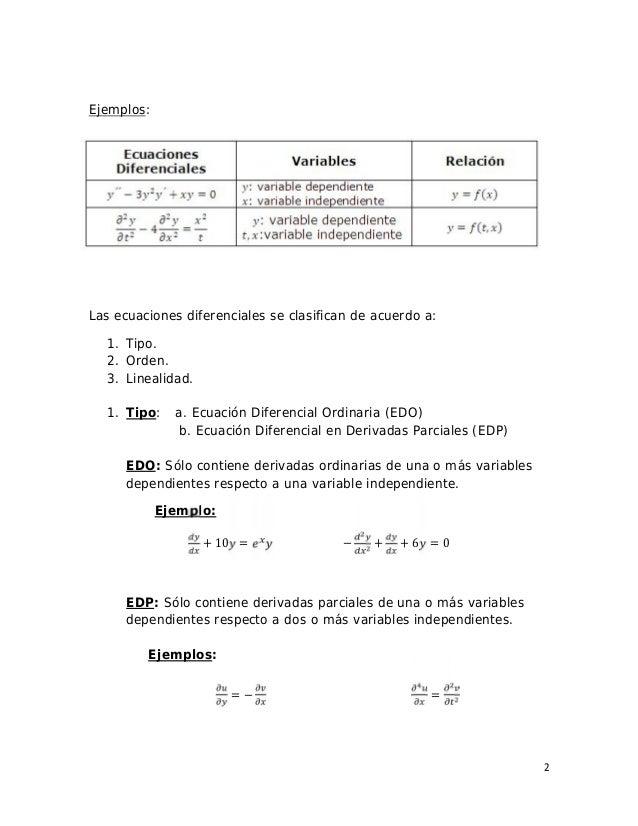 2 Ejemplos: Las ecuaciones diferenciales se clasifican de acuerdo a: 1. Tipo. 2. Orden. 3. Linealidad. 1. Tipo: a. Ecuació...