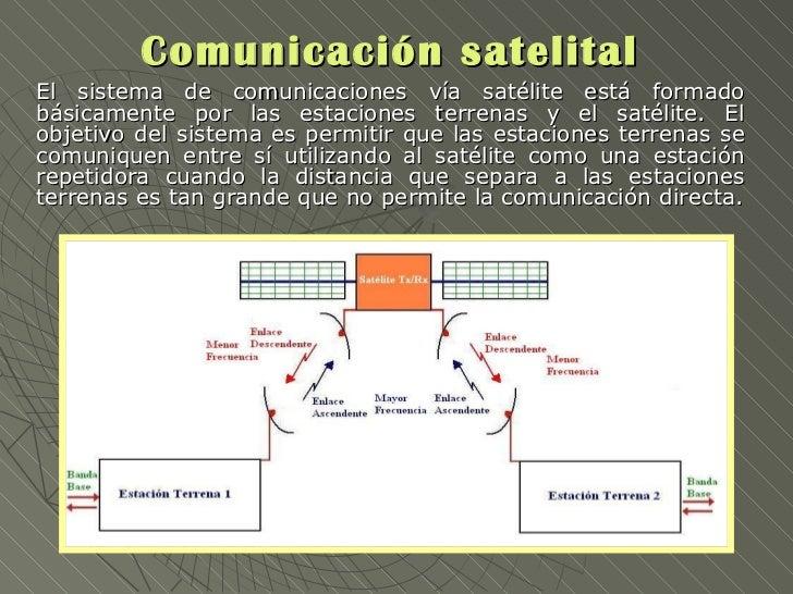 Comunicación satelital El sistema de comunicaciones vía satélite está formado básicamente por las estaciones terrenas y el...