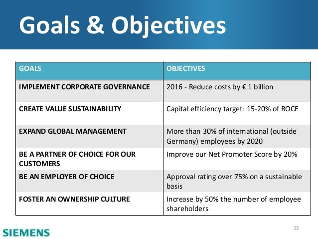Siemens Corporate Strategy And Proposed Acquisition