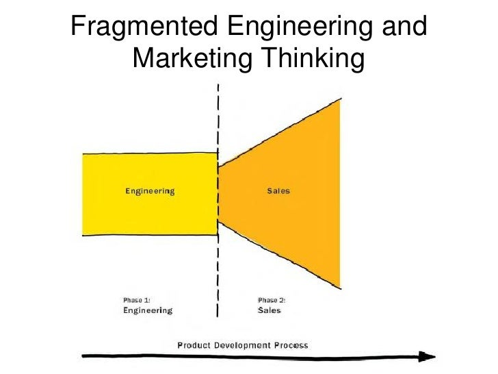 Fragmented Engineering and     Marketing Thinking