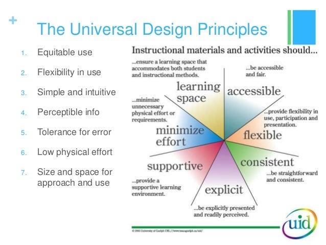 Are lean principles universal?