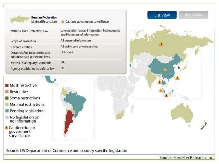 The Catch Of Cross Border EDiscovery - Ediscovery data map