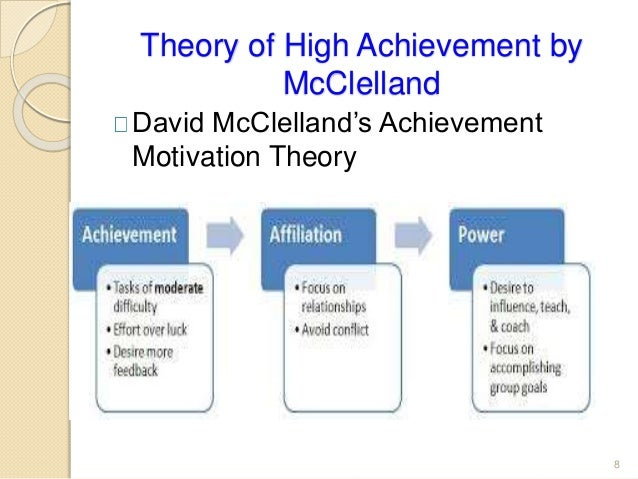 mcclellands theory of needs Need theory, also known as three needs theory, proposed by psychologist  david mcclelland, is a motivational model that attempts to explain how the needs .