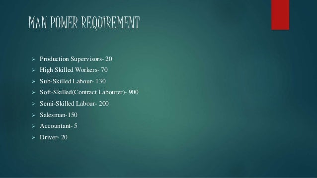 MAN POWER REQUIREMENT  Production Supervisors- 20  High Skilled Workers- 70  Sub-Skilled Labour- 130  Soft-Skilled(Con...