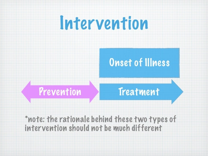 Different Types of Interventions