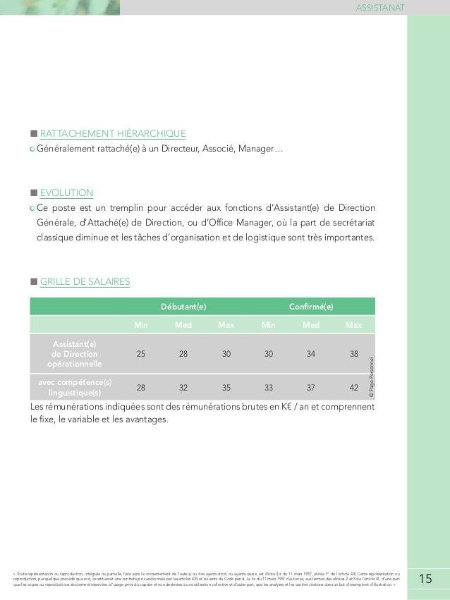 Etude de r mun rations assistanat 2013 2014 - Grille salaire attache d administration ...