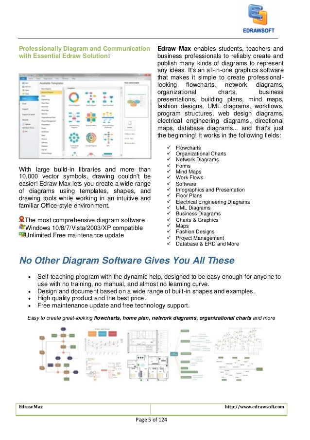 Edraw Max Pro 使用者手冊 - All-In-One Diagram Software!!