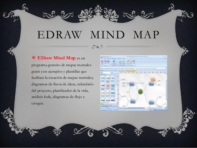 Edraw mind map blogger blogspot ccuart Gallery