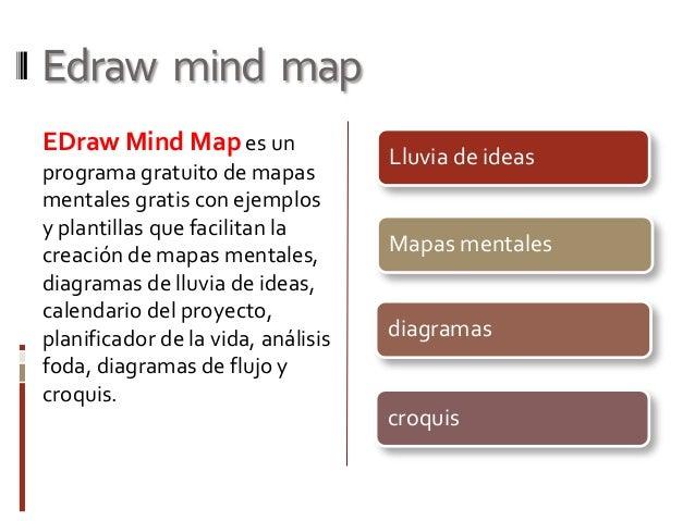 Edraw mind map EDraw Mind Map es un programa gratuito de mapas mentales gratis con ejemplos y plantillas que facilitan la ...