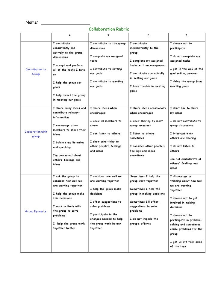 Ed se604 christina rubbino_pbl unit lesson plan outline