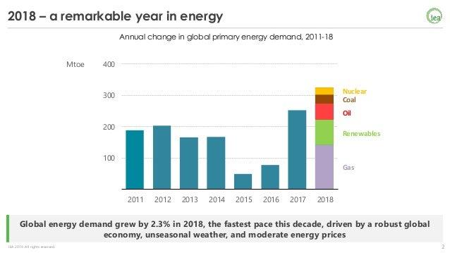 The LNG opportunity for Europe Slide 2