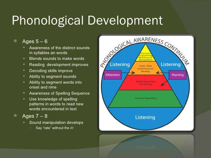 School age speech and language development 26 phonological development ccuart Choice Image