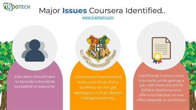 Coursera - Edtech Startups Changing the Education System No