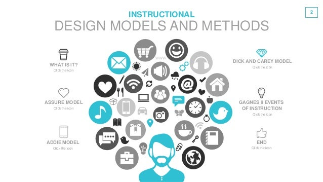 Chapter 6 Instructional Design Material And Methods