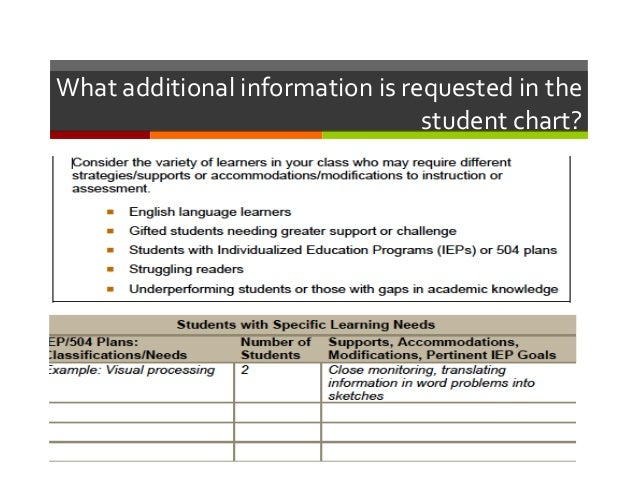 edTPA Online Module 4. Context for Learning
