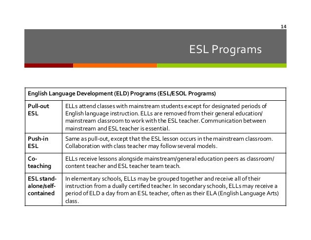 edTPA Online Module 6. Addressing English Language Learners