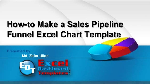 Presented by:Md. Zafar UllahHow-to Make a Sales PipelineFunnel Excel Chart Template