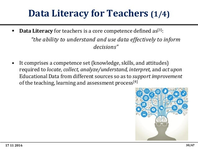 17 11 2016 42/67 Learning Analytics: Analyse the Classroom Delivery of your Lesson Plans to Discover More about Your Stude...