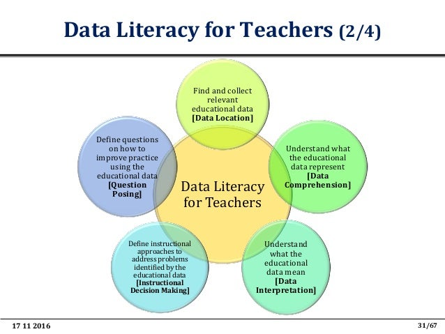 17 11 2016 43/67 Personalized Learning in 21st century school education • Personalised Learning is highlighted as a key gl...