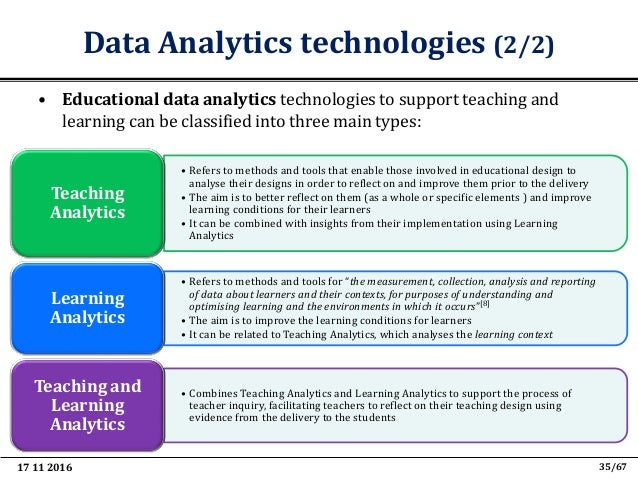 17 11 2016 47/67 Learning Analytics: Collection of student data • Collection of student data during the delivery of a teac...