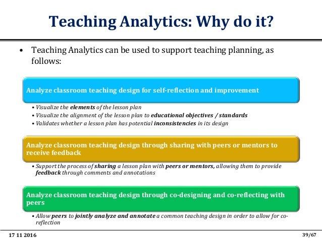 17 11 2016 51/67 Indicative Predictive Learning Analytics Tools # Venture Logo Tool Venture Student Data Utilised Descript...