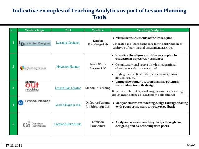 17 11 2016 52/67 Indicative Prescriptive Learning Analytics Tools # Venture Logo Tool Venture Student Data Utilised Descri...