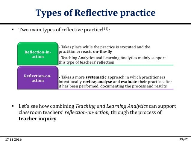 17 11 2016 67/67 References 1. Mandinach, E. (2012). A Perfect Time for Data Use: Using Data driven Decision Making to Inf...