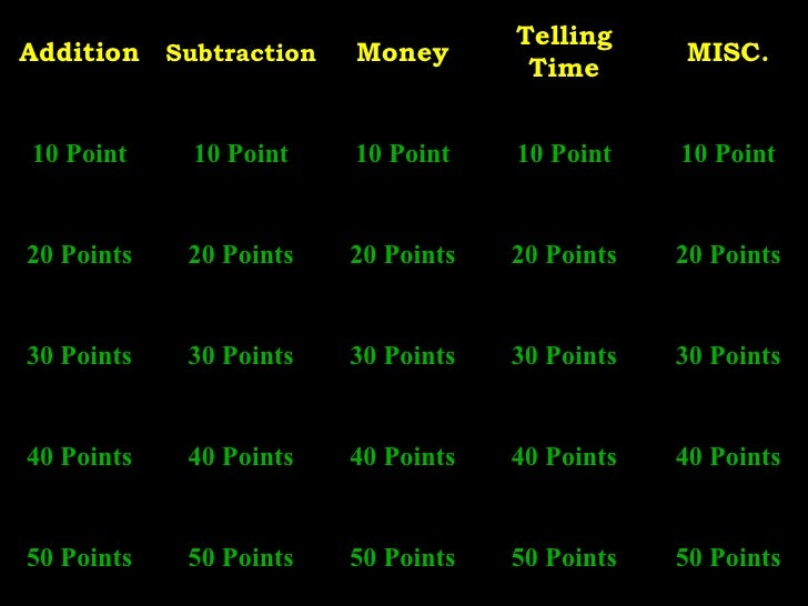 Subtraction Telling Time MISC. 10 Point 20 Points 30  Points 40 Points 50 Points 10 Point 10 Point 10 Point 10 Point 20 Po...