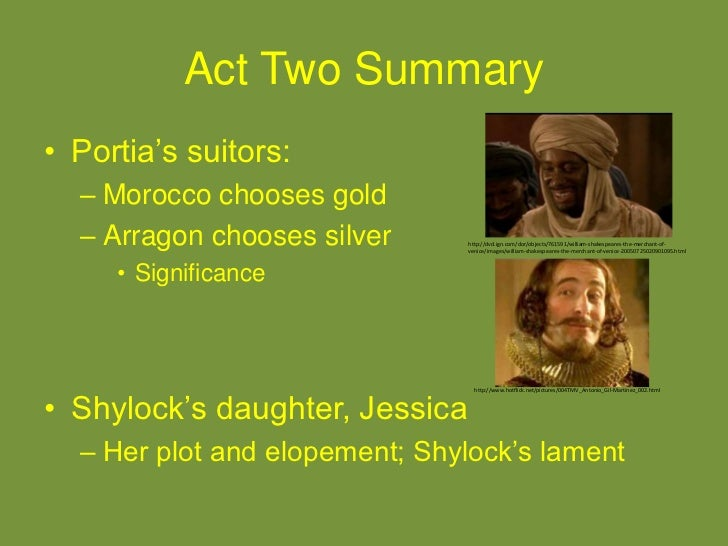 the relationship between portia and her father in merchant of venice Start studying the merchant of venice learn  what is the relationship between antonio and  what is the lottery that portia's father has devised for her & her.