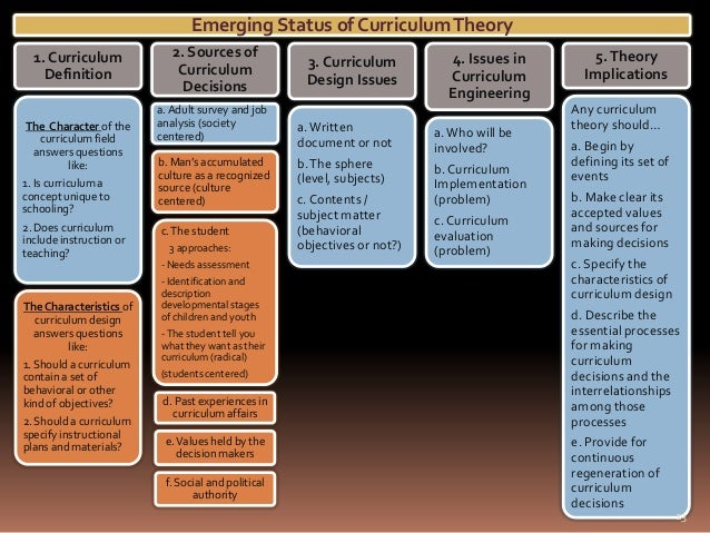 curriculum theories 62 models for curriculum development w c hall introduction there is increasing interest amongst university teachers in all components of the curriculum process rather than just for the.