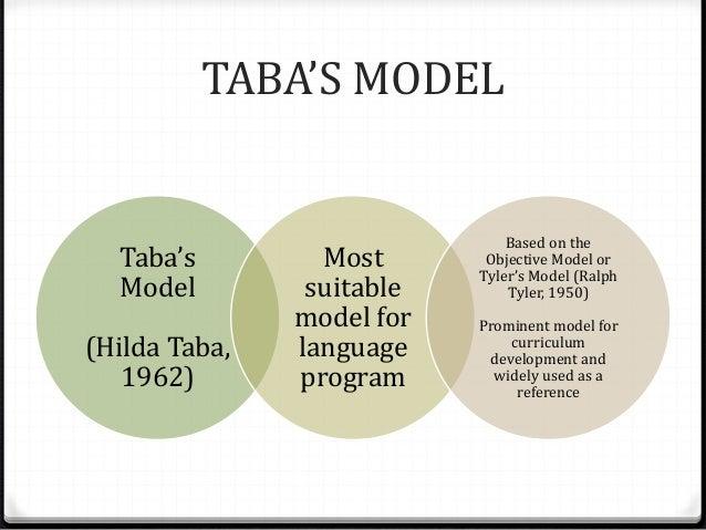Image result for hisyam edu555 taba model