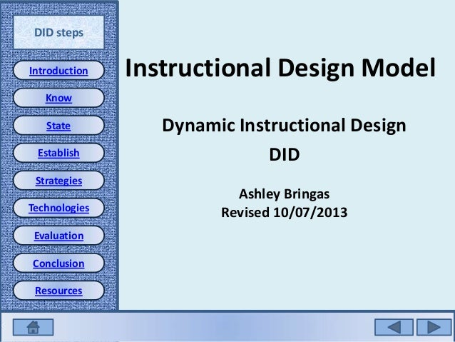 DID steps Introduction  Instructional Design Model  Know State  Establish  Dynamic Instructional Design DID  Strategies Te...