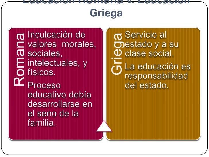 EducaciónRomana v. EducaciónGriega<br />