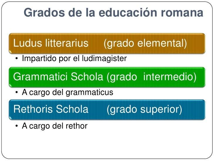 Grados de la educaciónromana<br />