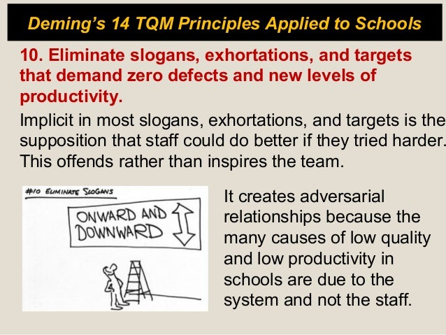 tqm applied A quality management system is a management technique used to  total quality management (tqm) tqm is a management approach in which quality is emphasized in every aspect of the business and organization its goals are aimed at long-term development of quality products and services tqm.