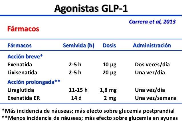 Análogos de GLP-1 e inhibidores de SLGT-2.