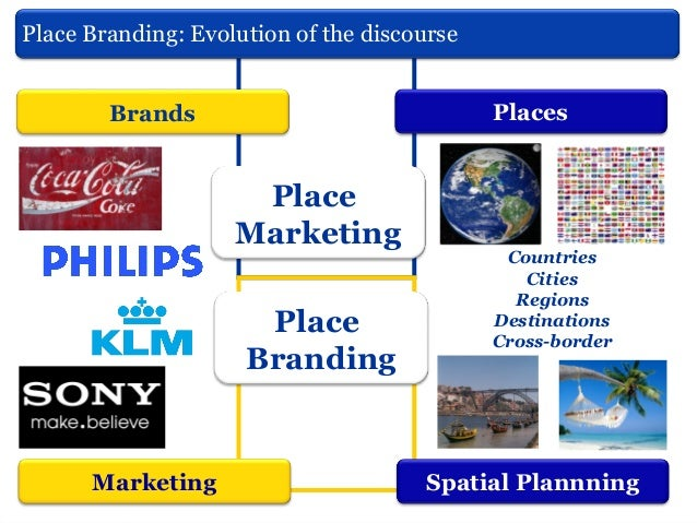 Place Branding: Evolution of the discourse The discourse on place branding was influenced by the evolution of the mainstre...