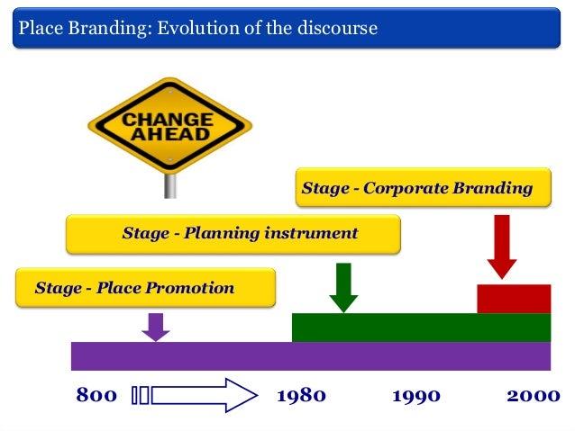 Place Branding: Evolution of do discurso Marcas Territoriais: Evoluçãothe discourse Place Marketing  Corporate Branding Cr...