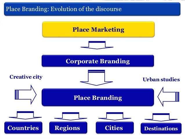 Place Branding from theory to practice  Do all place's need place branding?