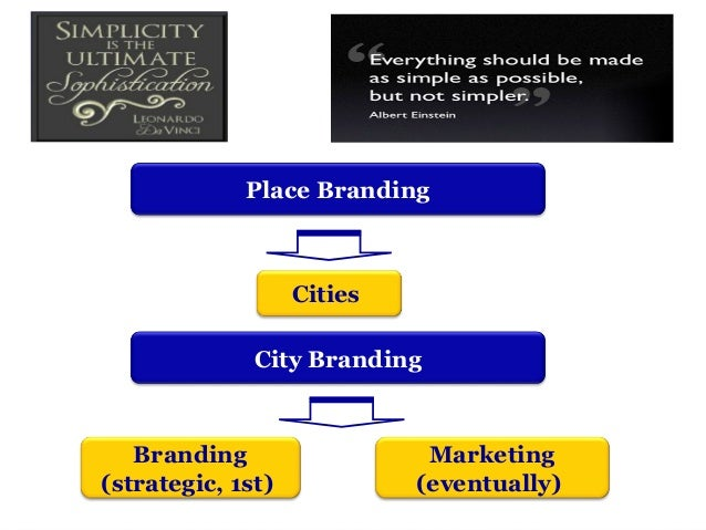 Place Branding from theory to practice This is Geographical nomenclature - product marketing through places  Create advant...