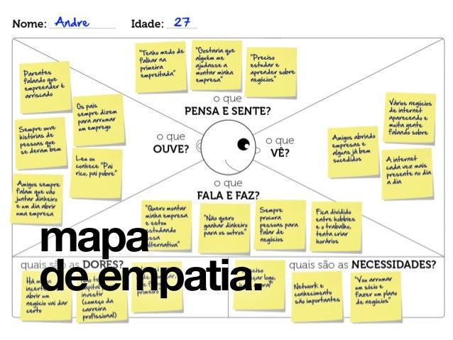 mapa conceitual.