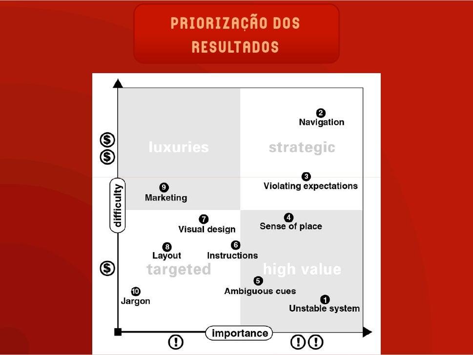 Design centrado no usuário e as limitações do mercado de produtos interativos