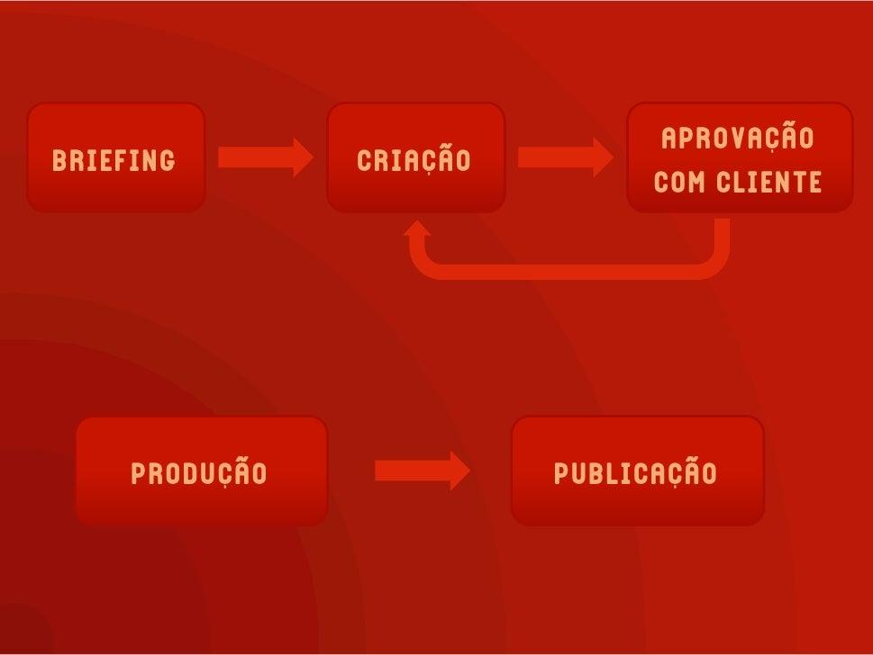 APROVAÇÃO BRIEFING             A.I.                                       COM CLIENTE                                 APRO...