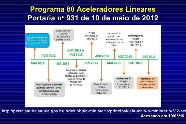 http://portalsaude.saude.gov.br/index.php/o-ministerio/principal/leia-mais-o-ministerio/582-sct Acessado em 10/05/16 Progr...